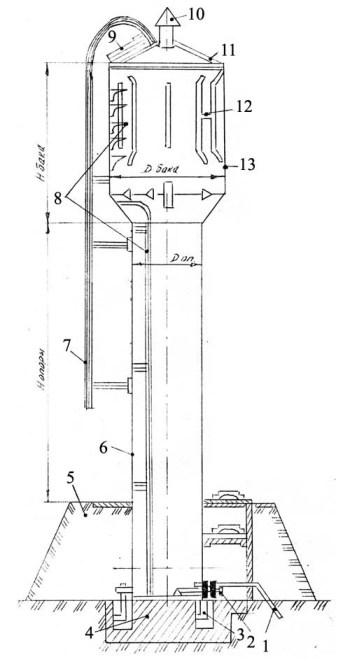 Куплю башню водонапорную розновского